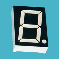 digit displays