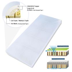 gsm-005ii topper hc mattress
