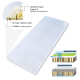 gsm-005ii topper hc mattress