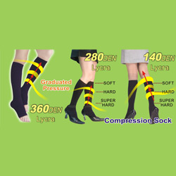 healthcare and compression sock series