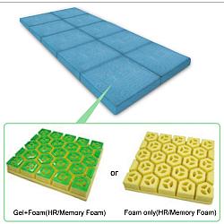 hexagonal cells mattress
