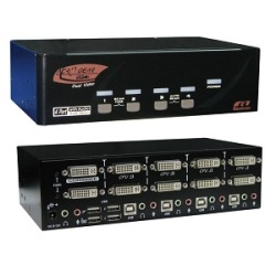 4-Ports-Dual-Video-DVI-KVM-Switch
