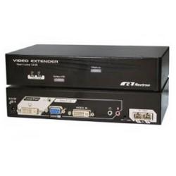 DVI-Serial-Extender-over-M-M-Fiber