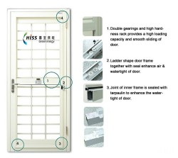 Energy-Saving-Ventilation-Door
