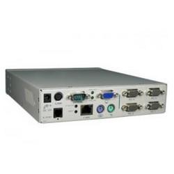 IP-KVM
