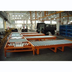 Roller-Conveying