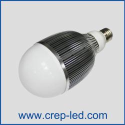 led-globe-bulb