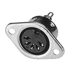 metal din socket types