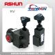 ASHUN RV Relief Pressure Control Hydraulic Valve
