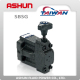 ASHUN SBSG Low Noise Type Solenoid Controlled Relief Hydraulic Valve