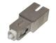 SC Plug-in Type