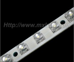 waterproof led strip lightings